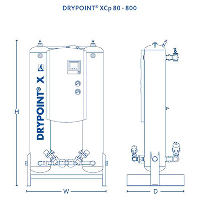 DRYPOINT XCp Dimensions